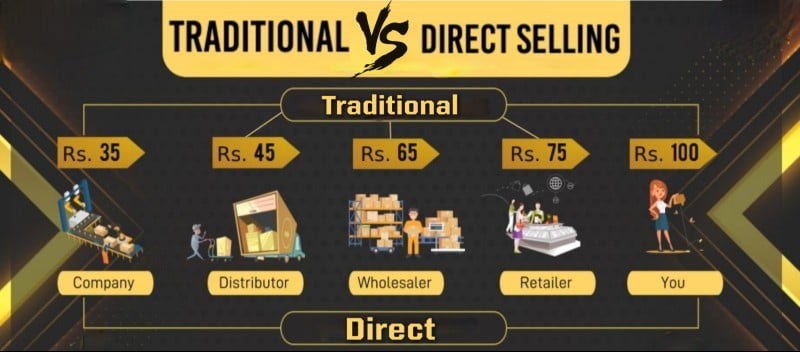 What is Direct Selling in Modicare All about Modicare My honest review Fraud or legal in 2021_1